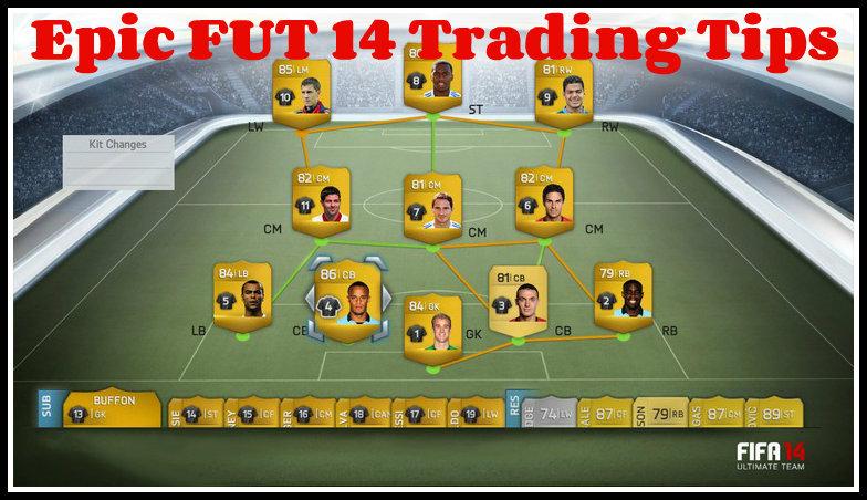 Trading strategies fut 14