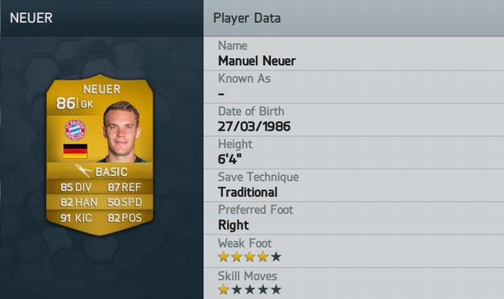 Manuel Neuer FIFA 14 RatingManuel Neuer Fifa 14