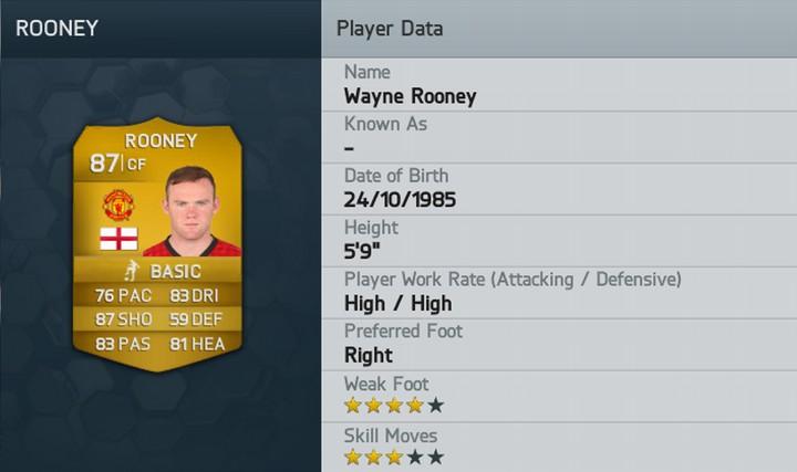 Wayne Rooney Fifa 15