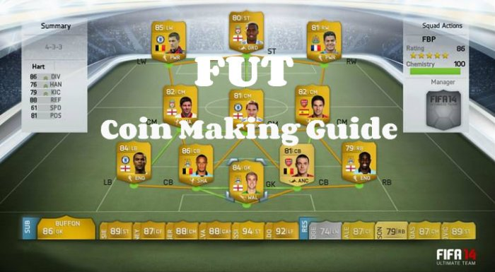 FIFA 14 Ultimate Team Guide