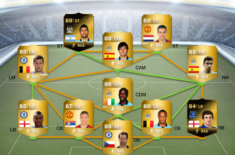 Trading strategies fut 14