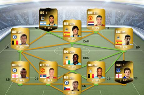 Fifa 14 trading strategies