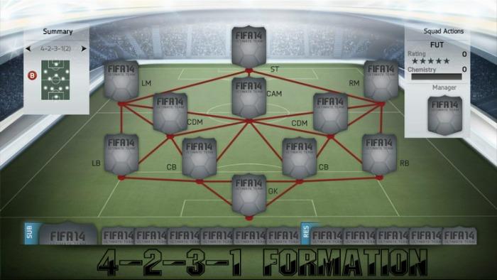 4-2-3-1 FUT Formation