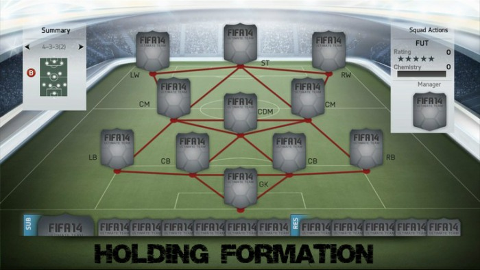 4-3-3 (2) Hold FUT Formation