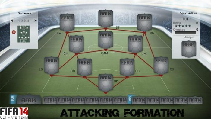 4-3-3-attack FUT 14 Formation