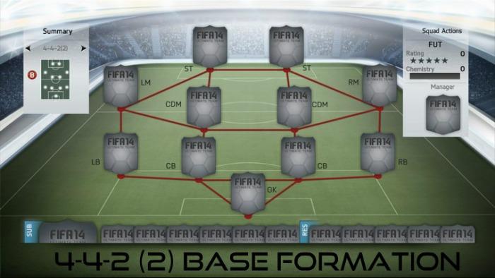 4-4-2 (2) Base Formation
