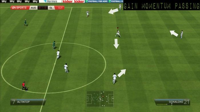 FIFA 14 Passing Momentum