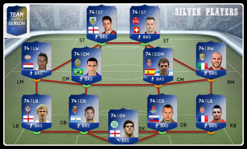 FUT 14 TOTS Silver Most Consistent But Never IF
