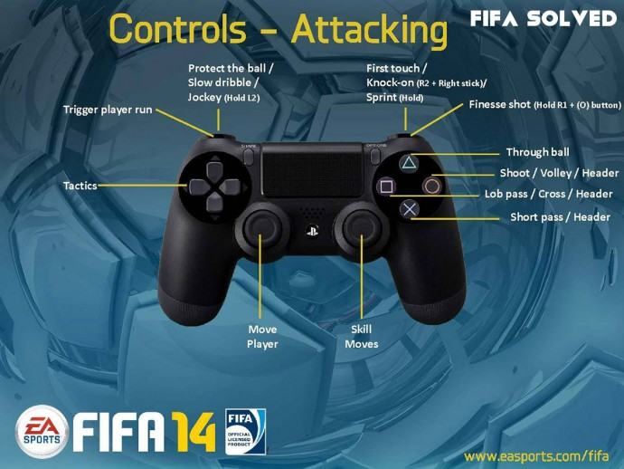FIFA 14 PS4 Attacking Controls