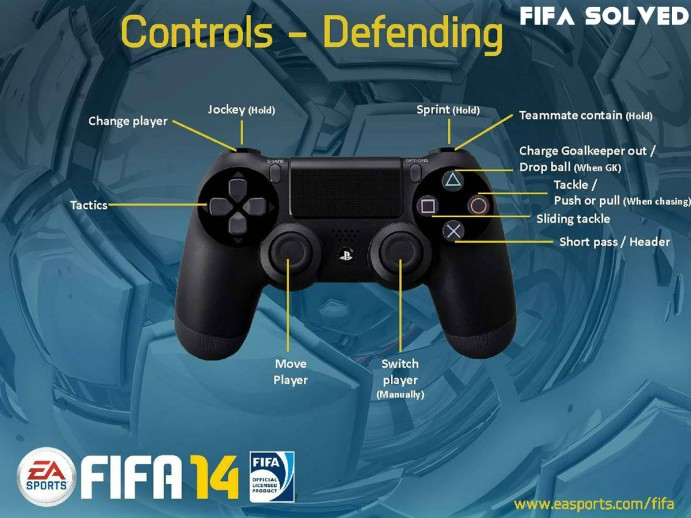 FIFA 14 PS4 Defending Controls