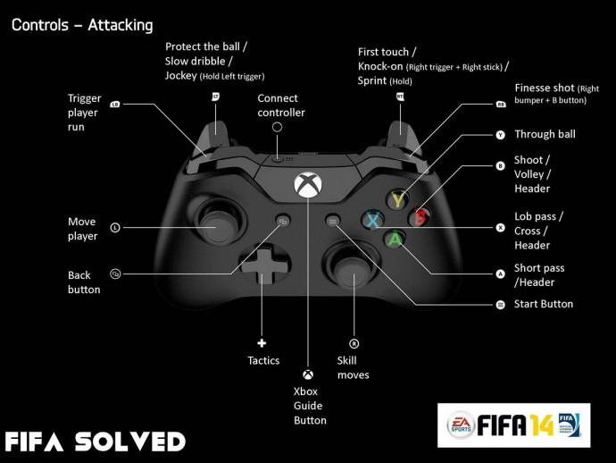 Xbox Glitch Инструкция