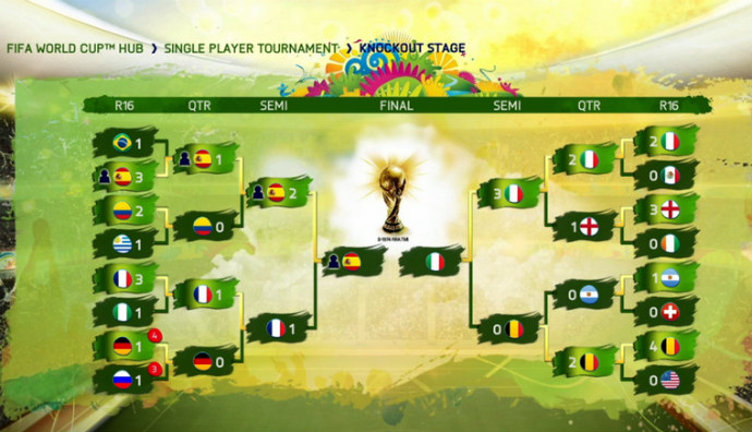 FUT World Cup Tournament Tree