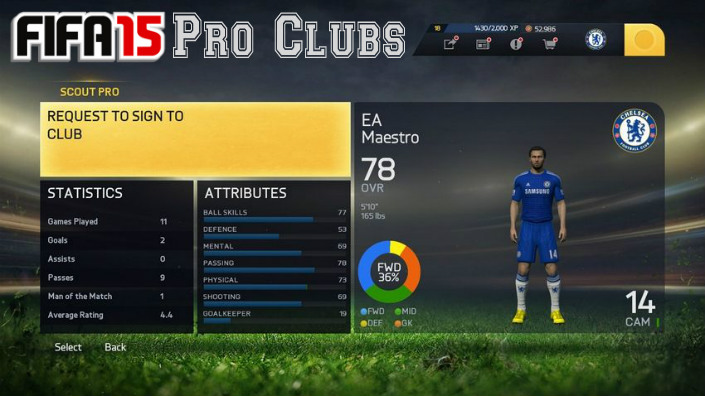 FIFA 15 Pro Clubs News