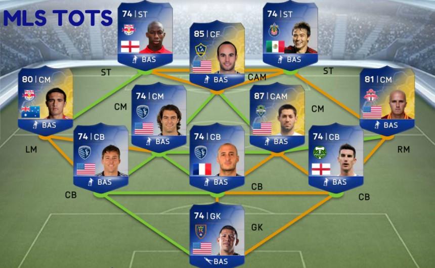 FUT 14 MLS TOTS