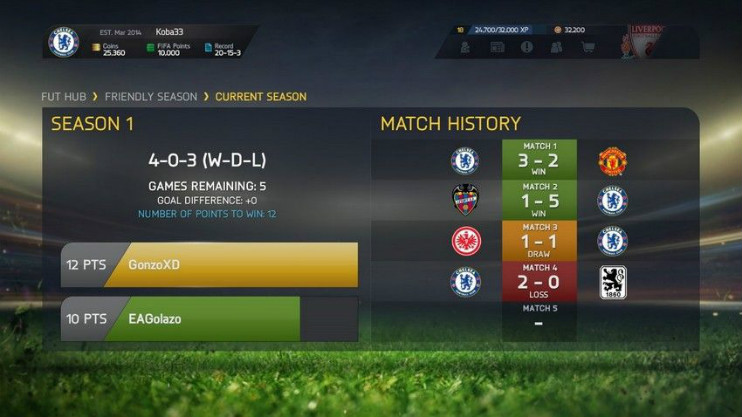 FUT 15 Friendly Seasons