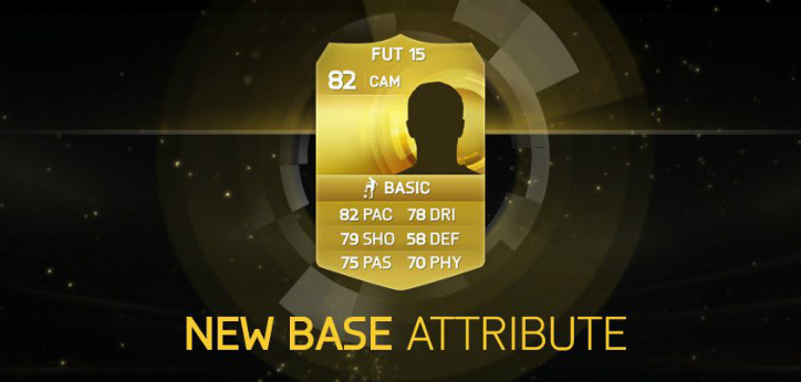 New Base Stat Attribute For FUT 15