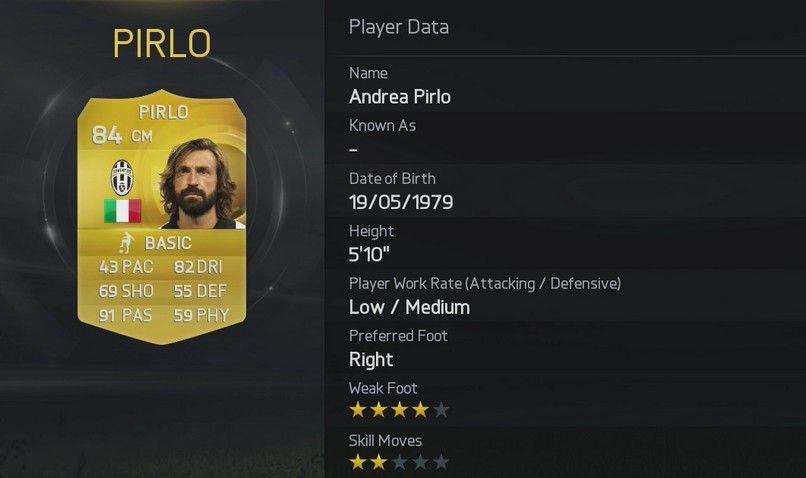 Andrea Pirlo FIFA 15 Stats