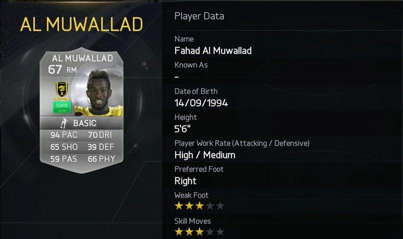 Fahad Al Muwallad