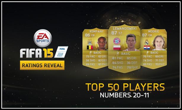 FIFA 15 Stats 20-11