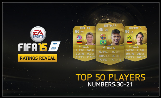 FIFA 15 Stats 30-21