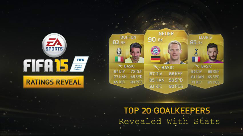 FIFA 15 Top 20 Goalkeepers