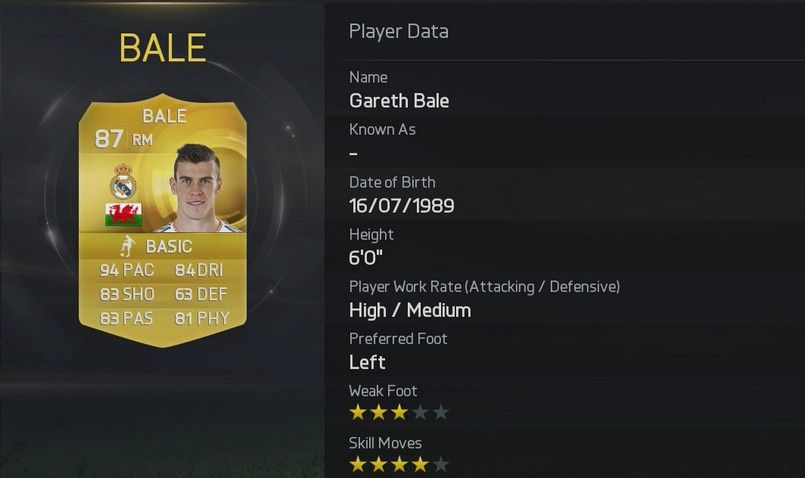 Gareth Bale Pace