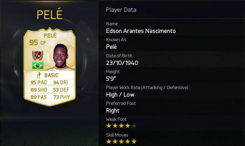 Pelé Skills