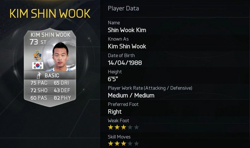 Shin Wook Kim
