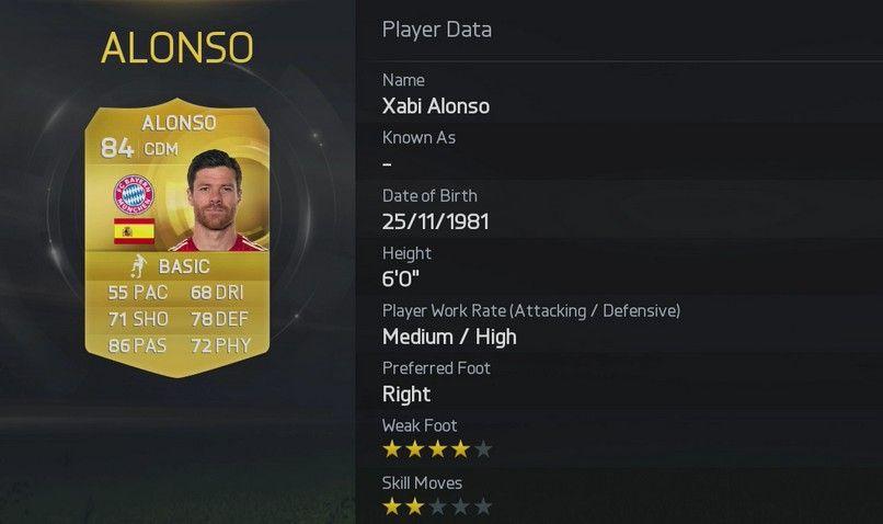 Xabi Alonso FIFA 15 Stats