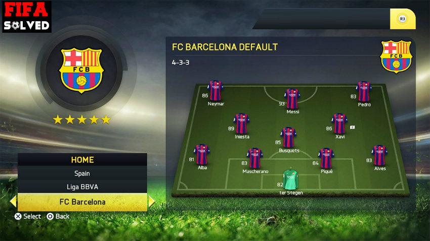 FC Barcelona Club Rating