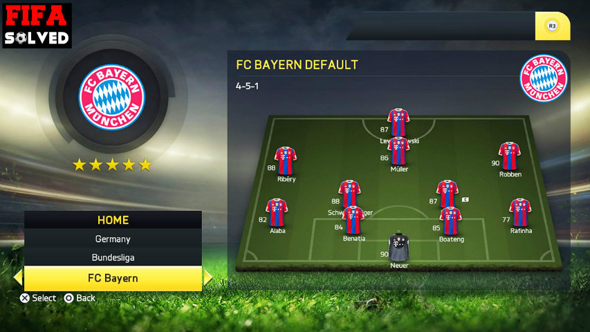 FC Bayern Munich Rating