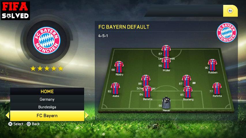 FC Bayern Munich Rating