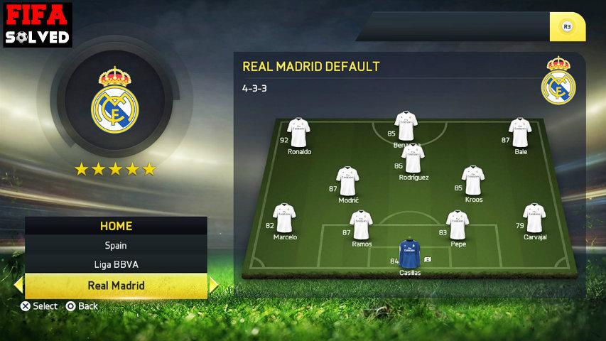 Real Madrid Club Rating