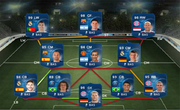 FIFA 15 TOTY 11