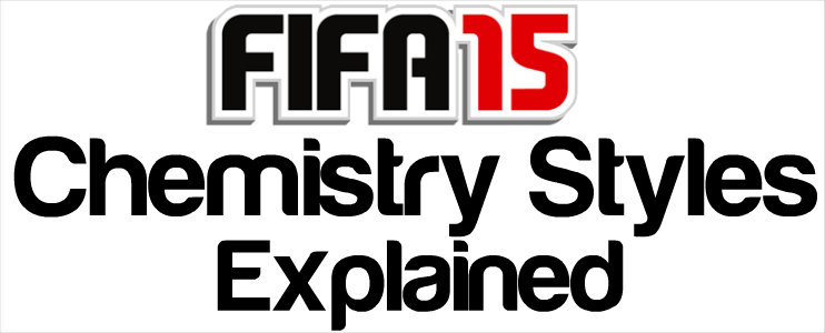 FIFA 15 Chemistry Styles