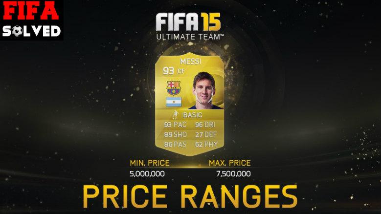 FIFA 15 Price Ranges