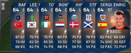 FIFA 15 Bronze Most Consistent Never IF Subs