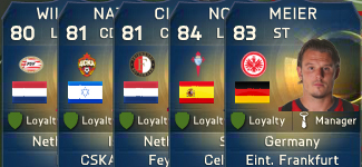 FIFA 15 Gold Most Consistent Never In Form TOTS Reserves