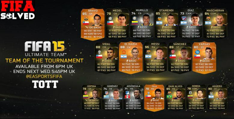 FUT 15 Copa América TOTT (Team of the Tournament)