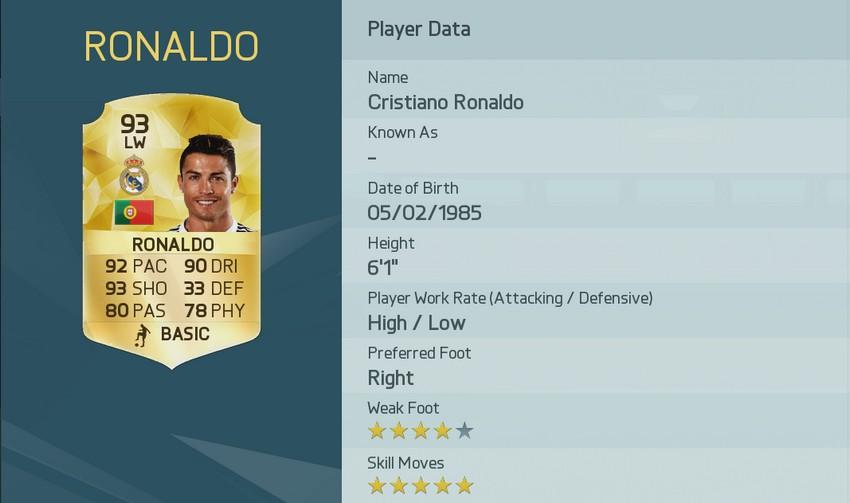 Cristiano Ronaldo FUT 16