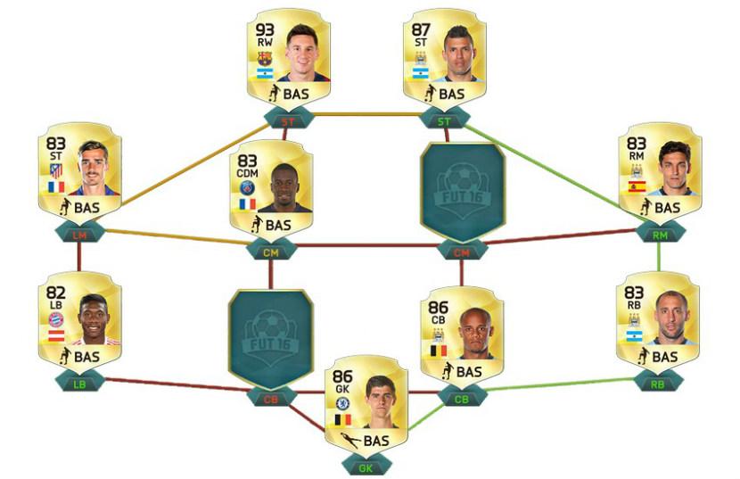 FUT 16 Draft Squad