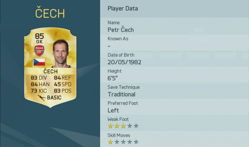 Petr Cech FUT 16