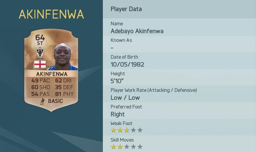 ADEBAYO AKINFENWA Strength FIFA 16