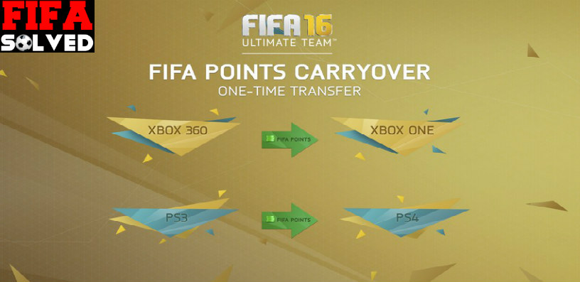 FIFA Points Carry Over FIFA 16