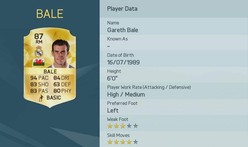 GARETH BALE FIFA 16 Pace