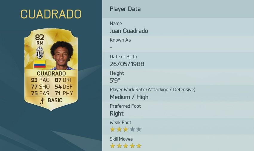 JUAN CUADRADO FIFA 16