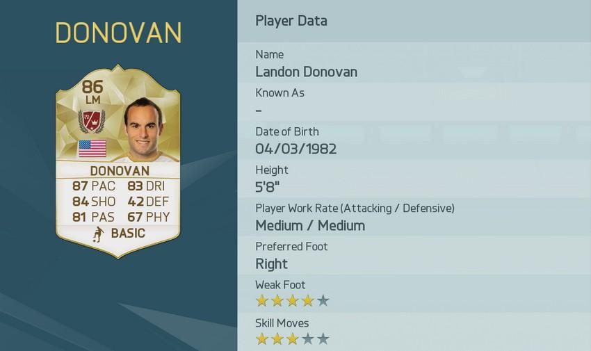 Landon Donovan Legend