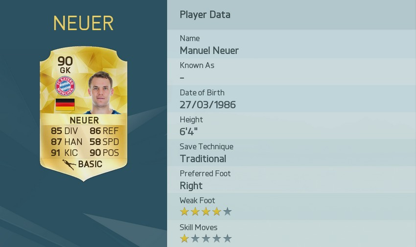 MANUEL NEUER FIFA 16