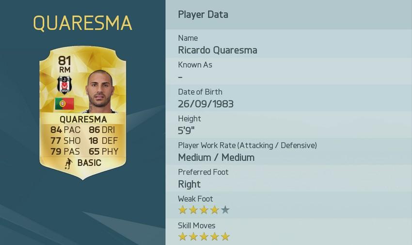RICARDO QUARESMA FIFA 16