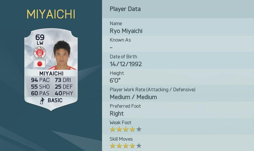 RYO MIYAICHI - FC ST. PAULI (GERMANY)